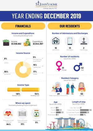 Infographics YearEndDec2019-1